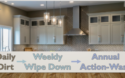Taking Care of Your Painted Kitchen Cabinets