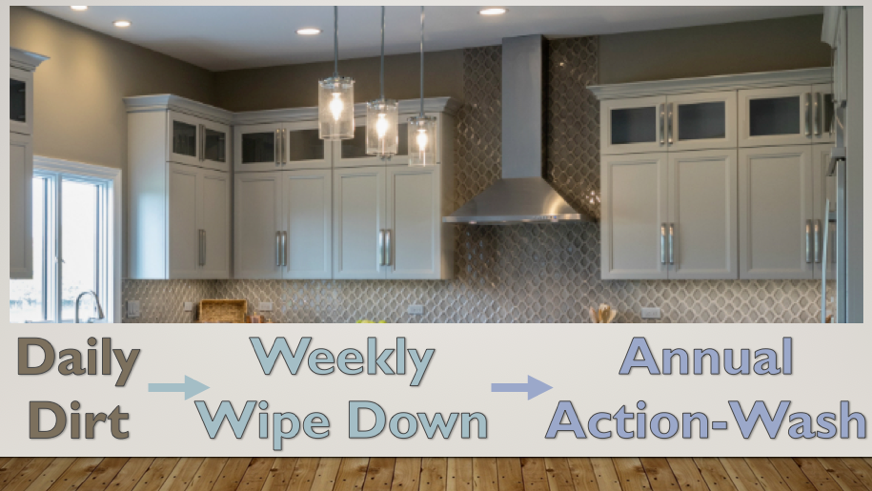 Taking Care Of Your Painted Kitchen Cabinets Central Cabinetry